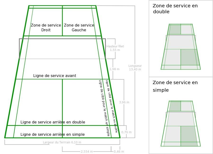Le badminton for Terrain de tennis dimensions